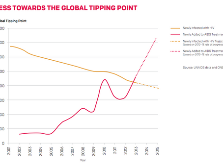World AIDS Day 2014: The Tipping Point