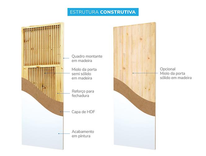Estrutura-construtiva_1.png