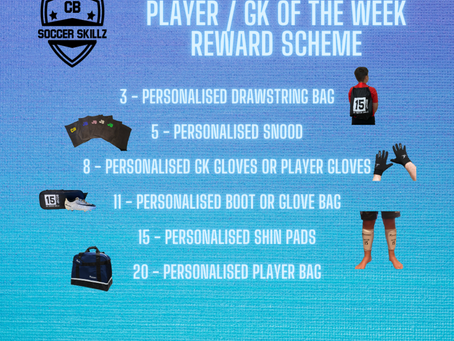 Claim you Player or Goalkeeper of the Week Reward