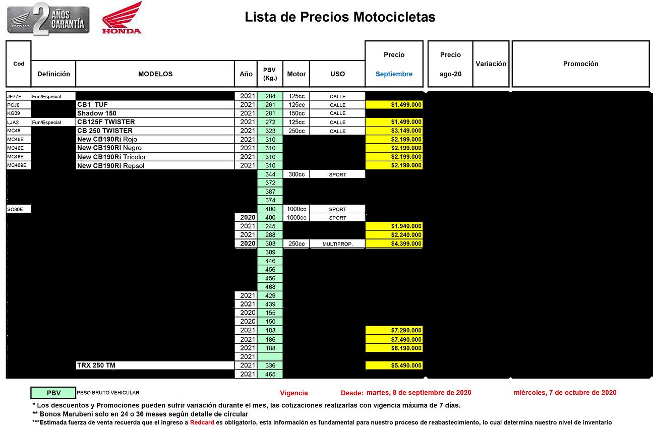 Lista de Precios Septiembre 2020.png