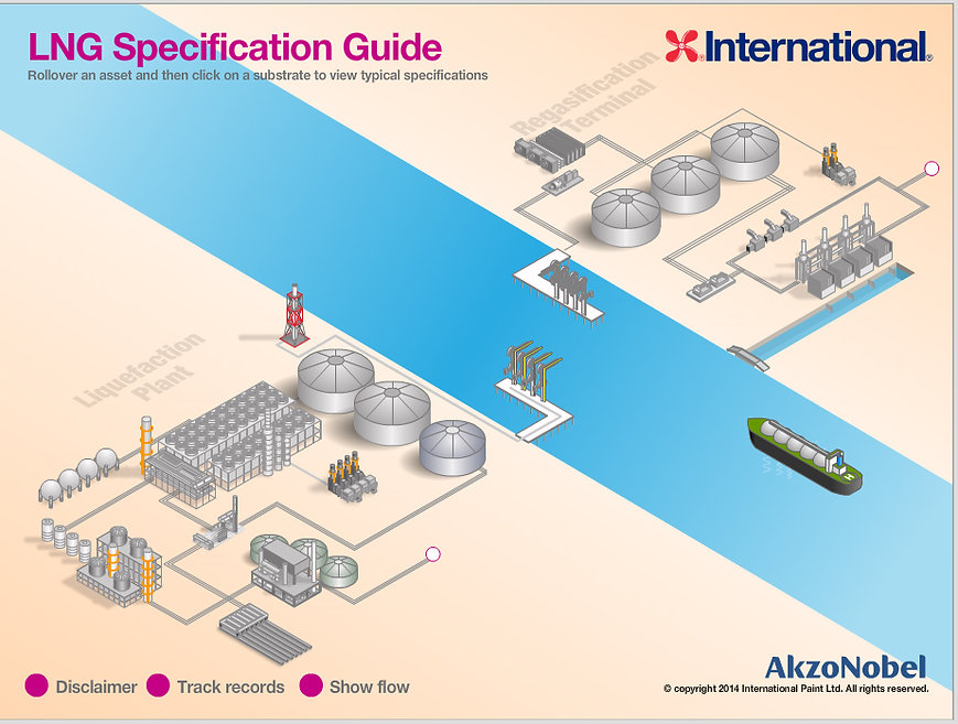 Industria de Gas