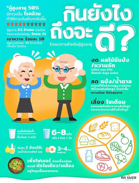 Infographic_ผู้สูงอายุทานไรดี.jpg