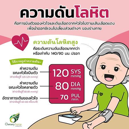 โรคความดันโลหิตสูง_01.jpg