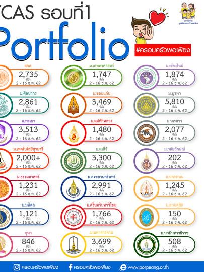 TCAS63 รอบ1 portfolio-01_0.jpg