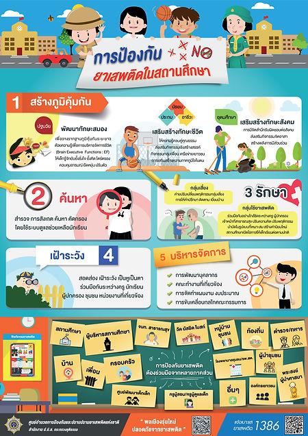 ป้องกัน 05 การป้องกันยาเสพติดในสถานศึกษา