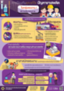 ป้องกัน 06 การป้องกันยาเสพติดในกลุ่มแรงง