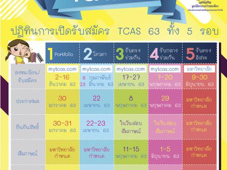 TCAS ปี 2563 : ปฏิทินการสอบและการเปิดรับสมัคร ทั้ง 5 รอบ