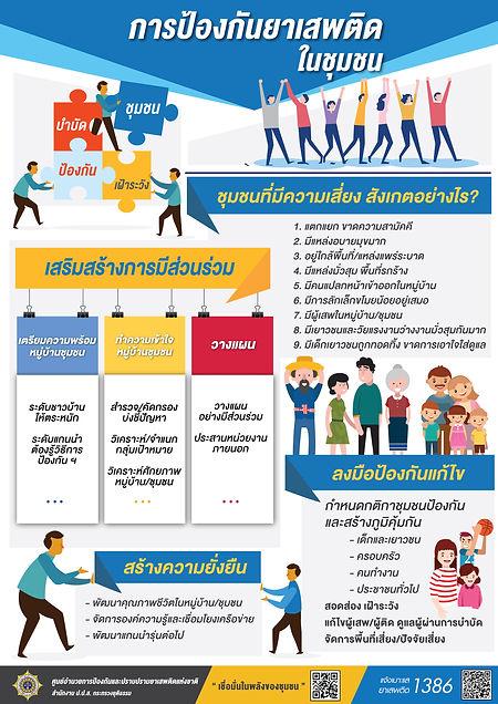 ป้องกัน 04 การป้องกันยาเสพติดในชุมชน No