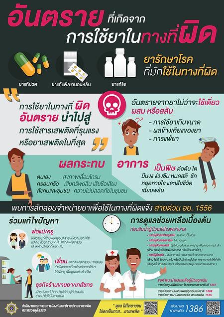 ป้องกัน 01 อันตรายที่เกิดจากการใช้ยาในทา