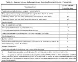 Tabla 1 Nch2056