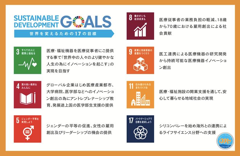 SDGs ロゴ入り.png