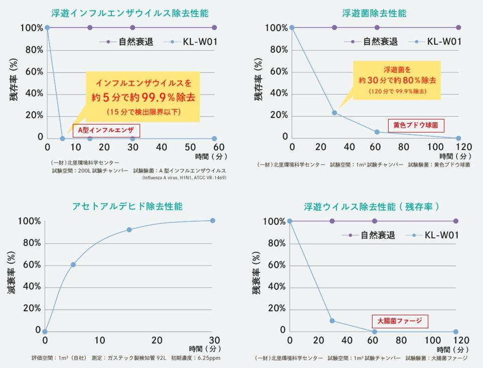 ターンドケイグラフ.jpg