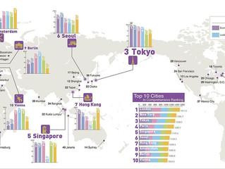 As cidades mais magnéticas do mundo