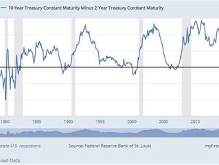Os EUA vão entrar em recessão?