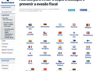 Bitributação entre Brasil e outros países