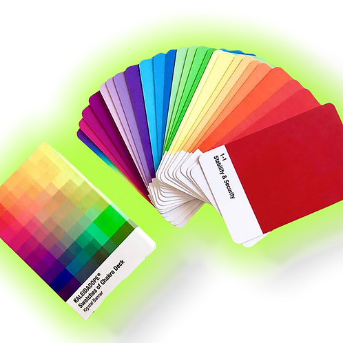 Swatches of Chakra- Cards, Positivity, Divination, Affirmations, Chakra Deck