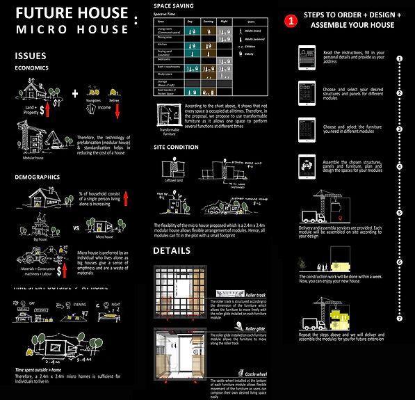FUTRE HOUSE MICRO HOUSE SUBMISSION - con