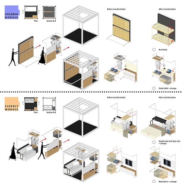 FUTRE HOUSE MICRO HOUSE SUBMISSION - liv