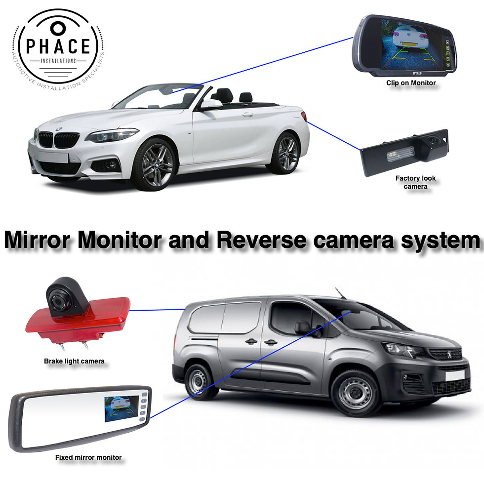 mirrormonitorcamera.jpg