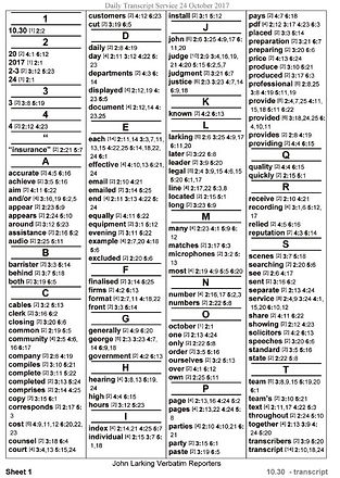 JLVR-Daily-Transcript-Word-Index