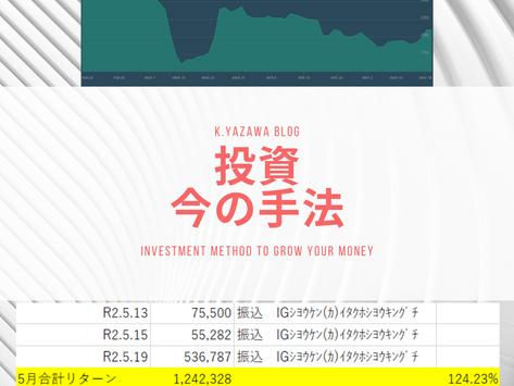 投資スタイル