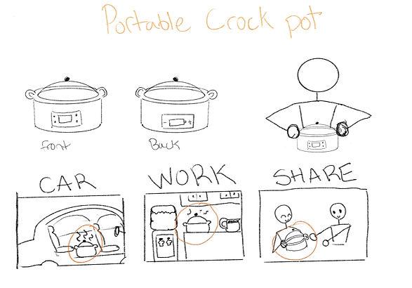 Sketch of crock pot idea