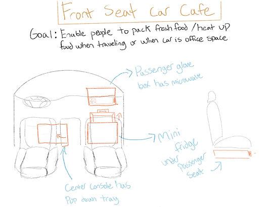 sketch of car cafe concept