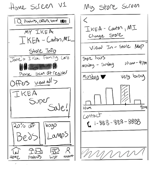 sketch of home screen