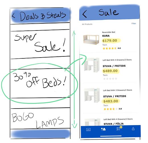 sketch of sale screen