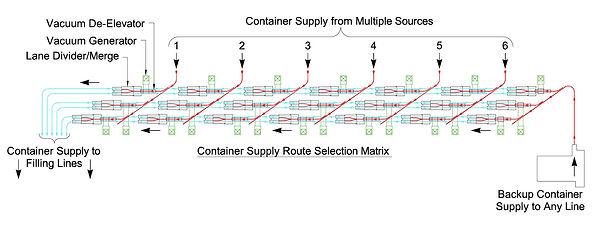 Isoma Matrix Layout.jpg