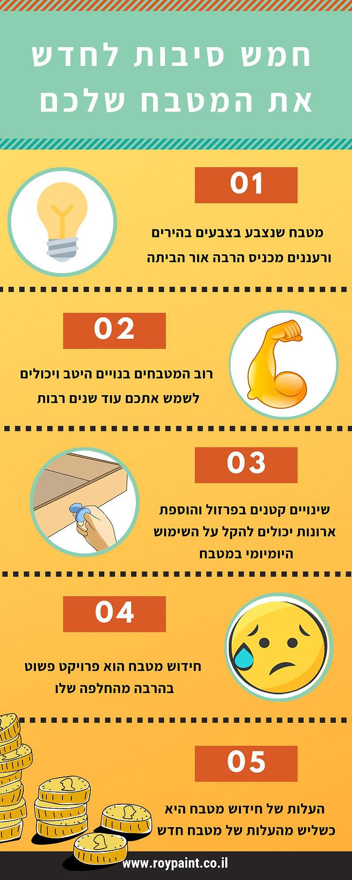 חמש סיבות לחדש את המטבח - מעצבע.jpg