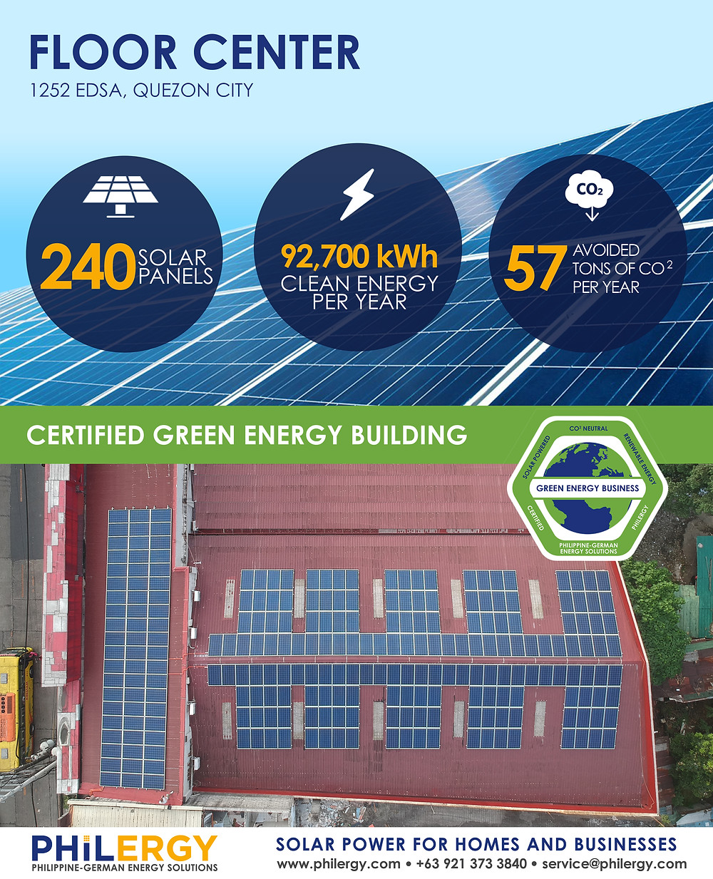 PHILERGY German Solar for Floor Center - high quality solar power for industrial, commercial and residential rooftops in the Philippines