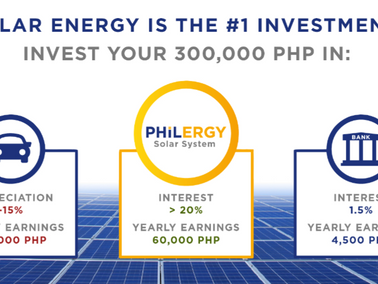 PHILERGY German Solar is the #1 investment in the Philippines!