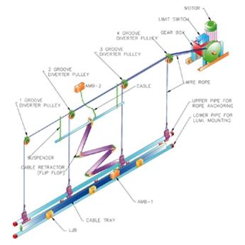 Sanaya Energy  stage lighting (22)