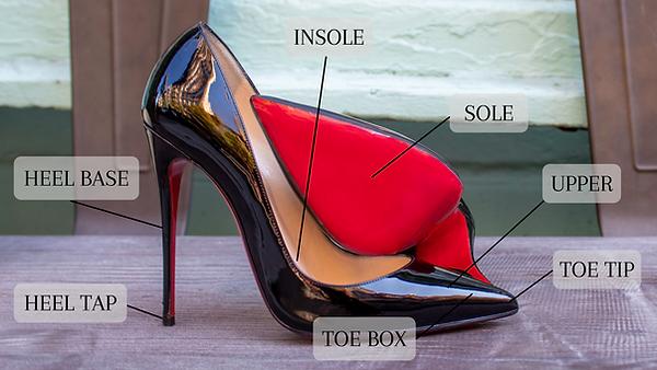 High Heel Diagram