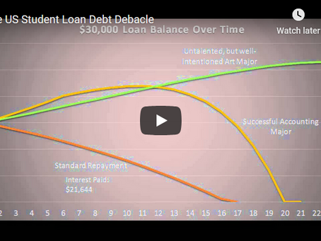 The Student Loan Debt Debacle