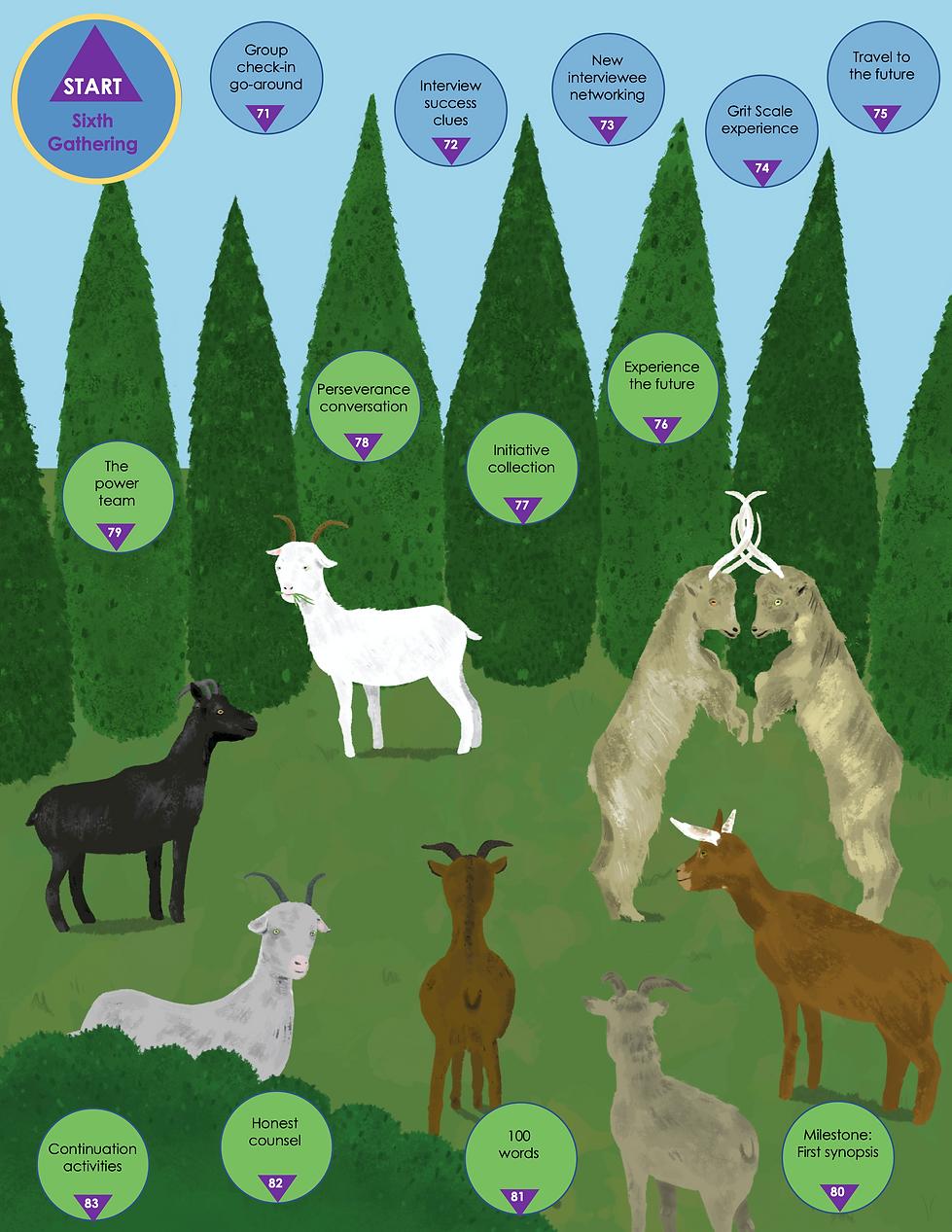 Boardgame V4 Goats G6.png