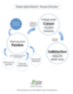 PS overview graphic of 4 components.docx
