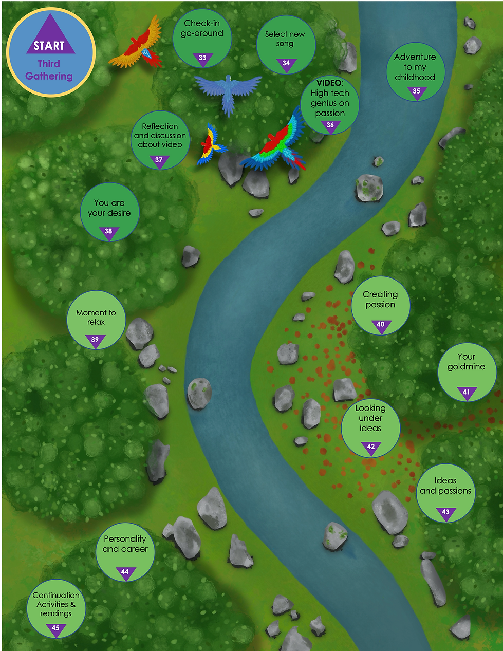 Boardgame V4 River and Birds G3.png