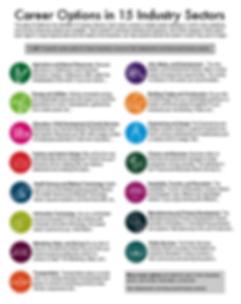 15 CA Industry Sectors.png