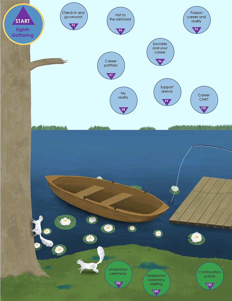 Kelly V2 Canoe and lake G8.png