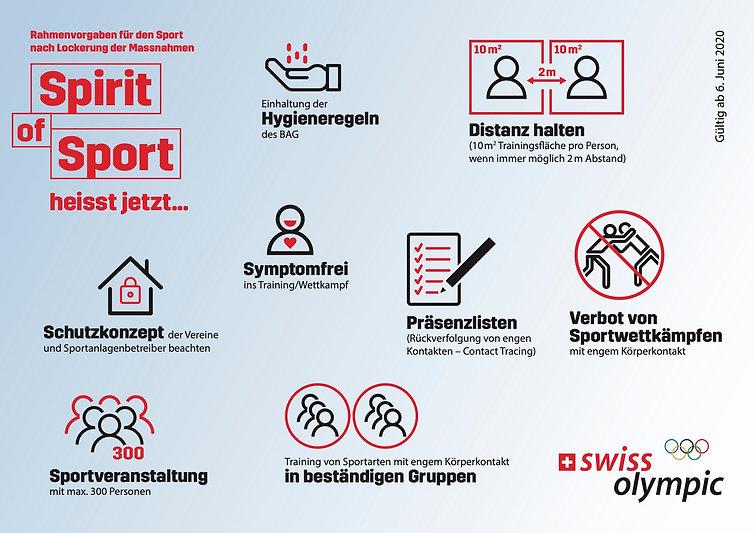 SwissOlympic_Verhaltensregeln_DE_290520.