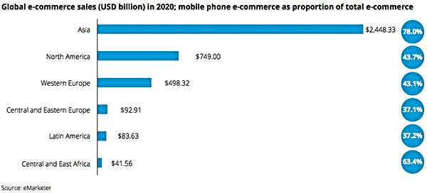 Global e-commerce.jpeg