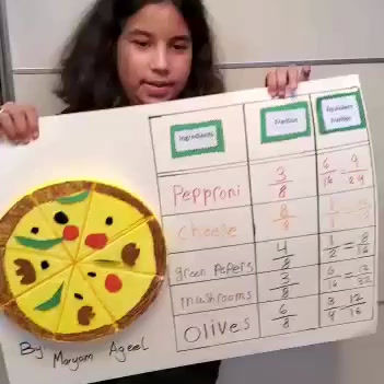 Math Projects - Upper Grades