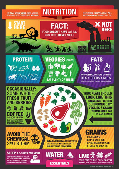 NUTRITION-poster.jpg