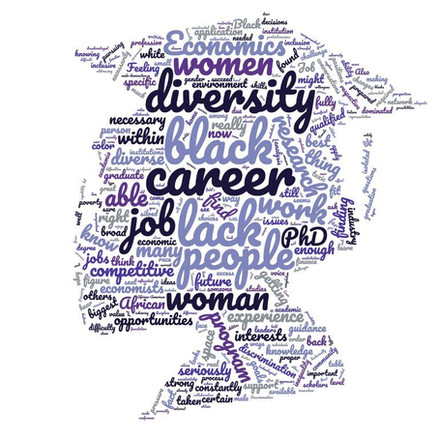 What worries Black women about a career in economics and related fields?