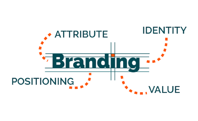 Building your brand.