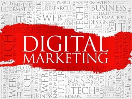 +digital +marketing +word +cloud