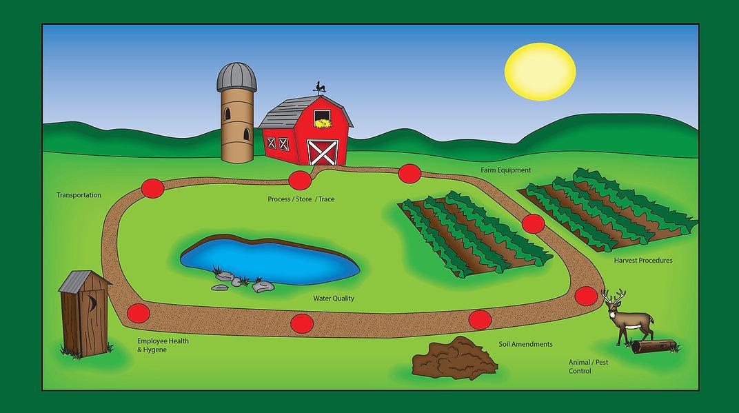 farmmap2.jpg