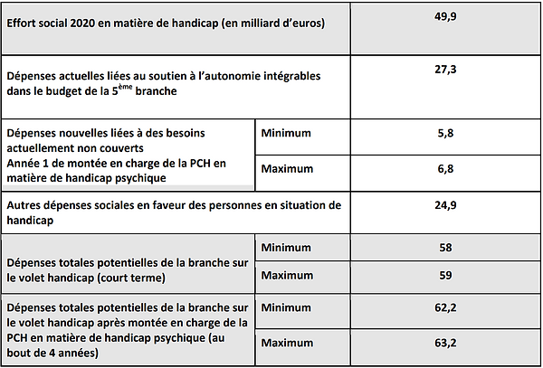 Tableau synthèse CH.PNG